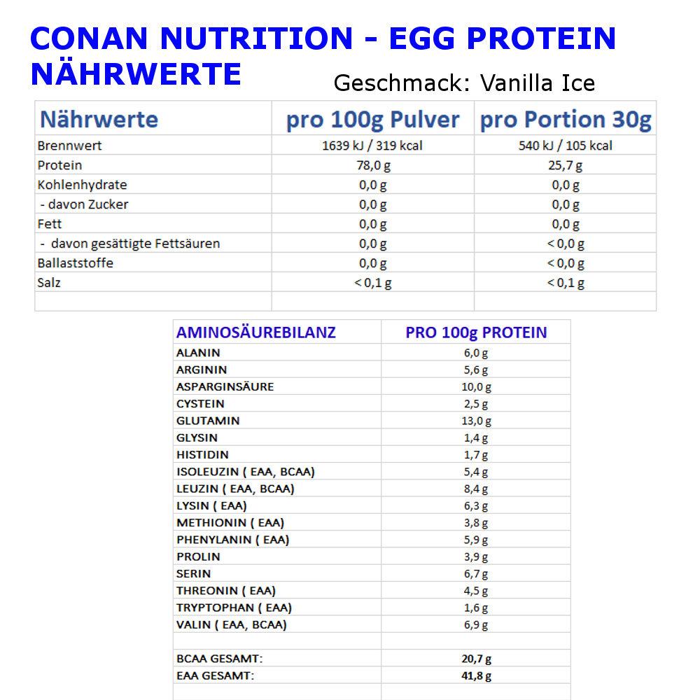 Conan Nutrition - EGG PROTEIN - Nährwerte